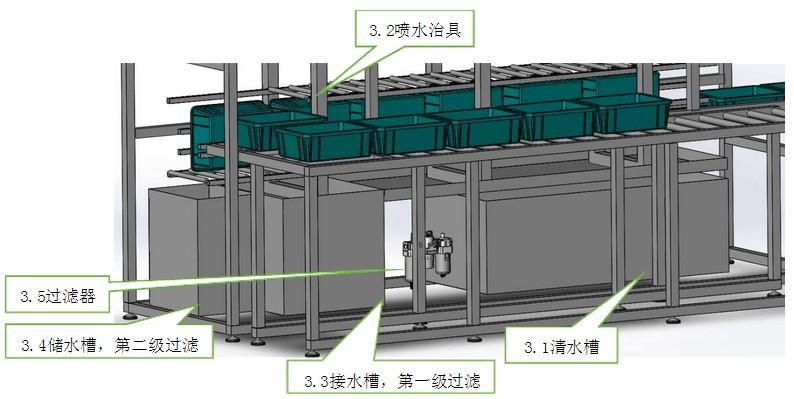 周转筐清洗机内部结构图